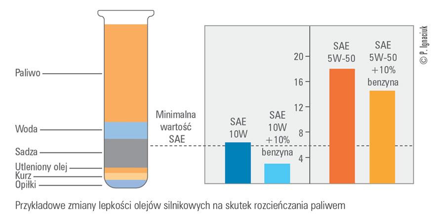 Oleje-silnikowe-a-eko-2