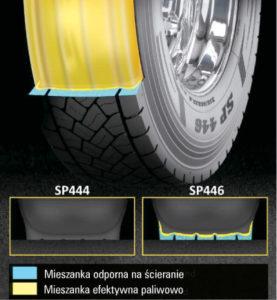 W porównaniu zpoprzedniczką SP446 ma dwuwarstwowy bieżnik zbudowany zinnych mieszanek gumowych – warstwa zewnętrzna jest odporna naścieranie, warstwa wewnętrzna charakteryzuje się niższym oporem toczenia (fot.Goodyear)