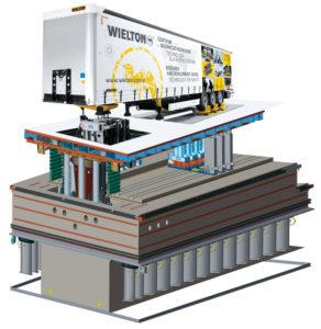 Stanowisko dotestowania kompletnych pojazdów użytkowych toprzystosowany dopotrzeb CBR Wielton produkt MTS System 320 Road Simulator: pojazd zostaje podparty na6 siłownikach hydraulicznych, 2 dodatkowe odpowiadają zawymuszenia nasiodle (fot.© Wielton)